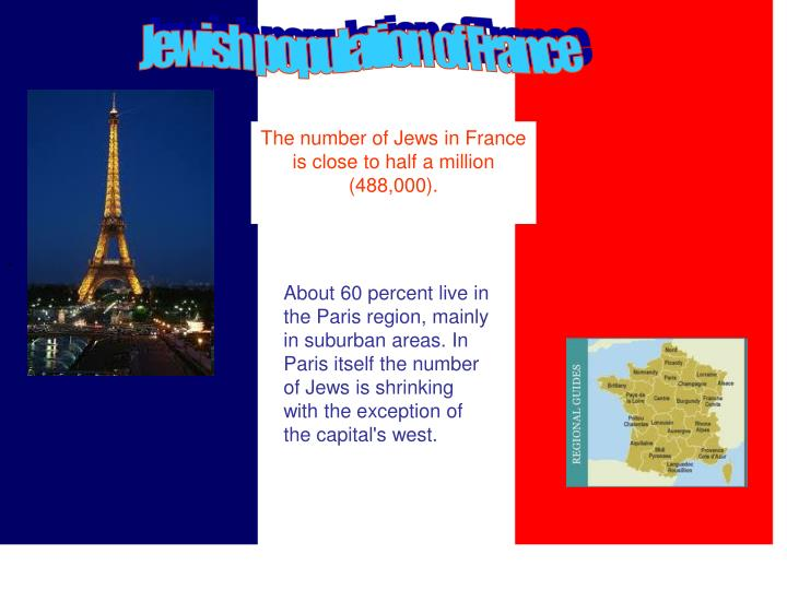Jewish population of France