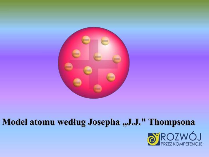 "Model atomu według Josepha ""J.J."" Thompsona"