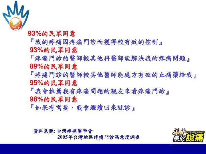 肌肉注射的部位_PPT - 成大醫院疼痛診療服務介紹 蔡 玉 娟 教授 PowerPoint Presentation ...