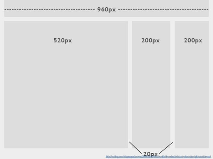 http://coding.smashingmagazine.com/2009/06/02/fixed-vs-fluid-vs-elastic-layout-whats-the-right-one-for-you/