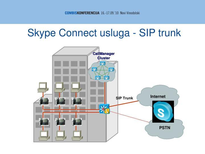 Skype Connect usluga - SIP trunk