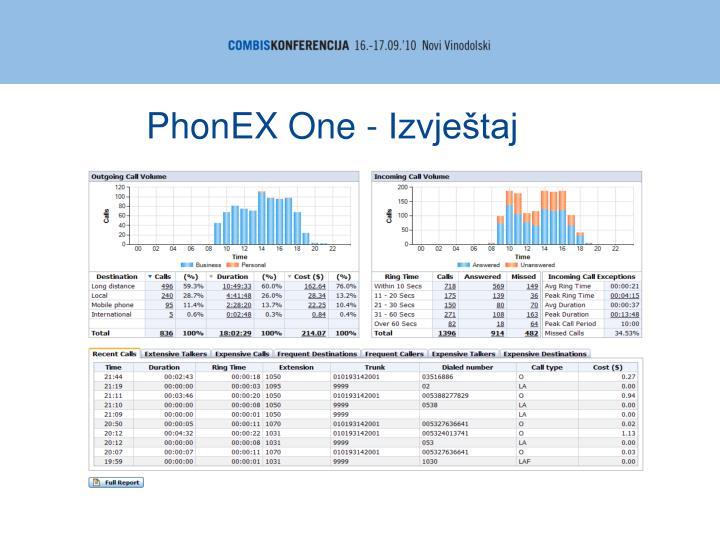 PhonEX One - Izvještaj