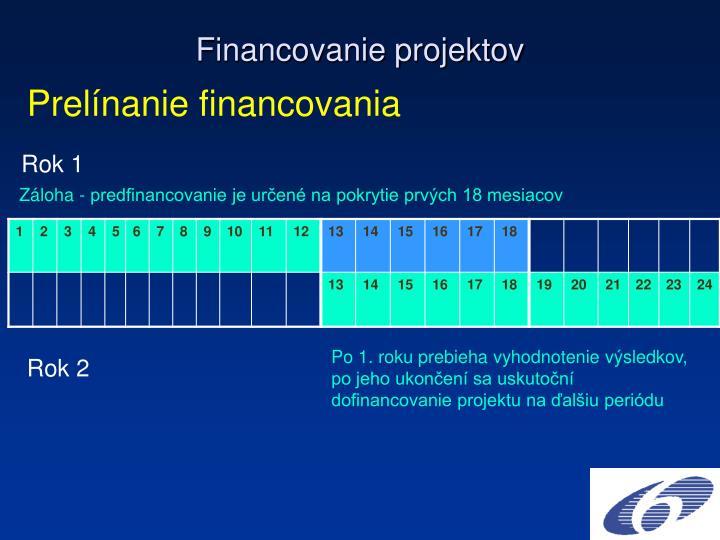 Financovanie projektov