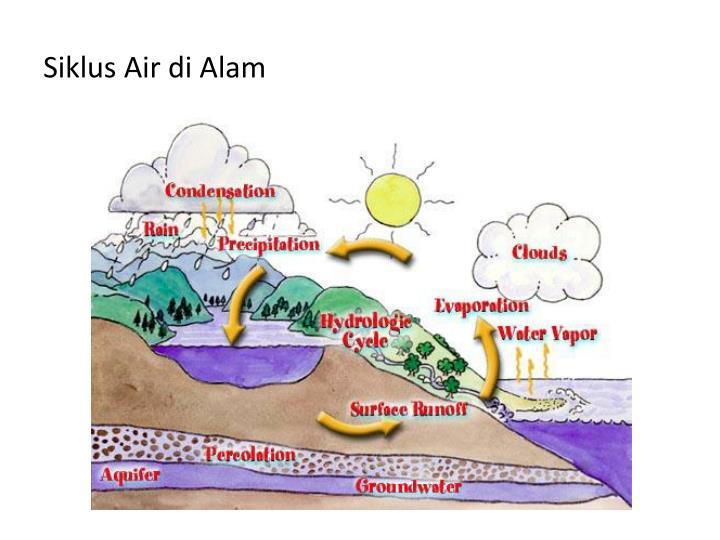 Siklus Air di Alam