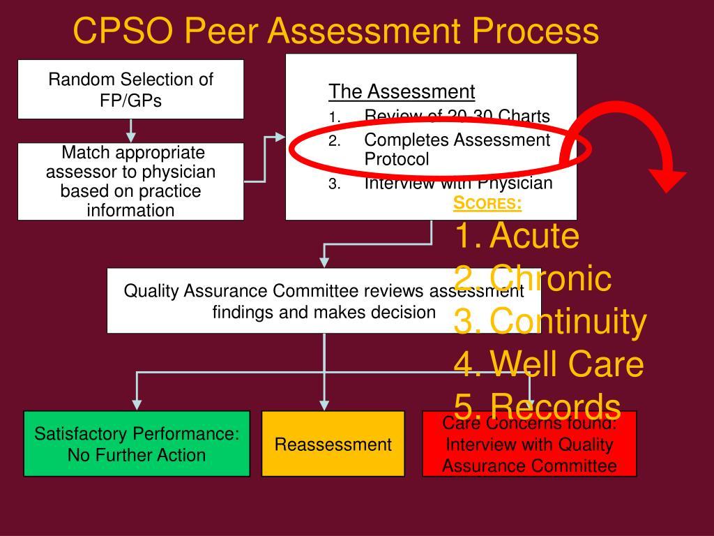 PPT - London, England PowerPoint Presentation - ID:4973014