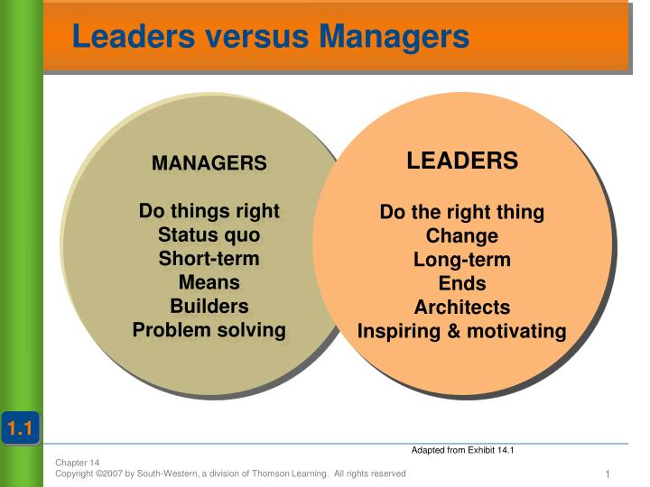 managing change in leadership essay Change management and leadership organizational change is ineffective without strong leadership managing change requires a strong and unwavering commitment from the ceo or change leader, and the team that drives and supports the change effort, to create buy-in and gain the commitment of all stakeholders.