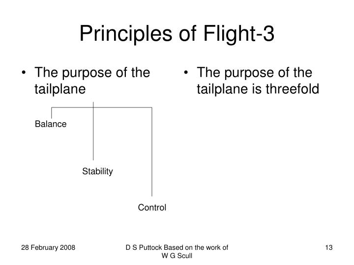 The purpose of the tailplane