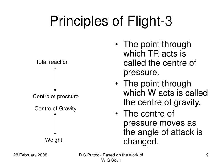 The point through which TR acts is called the centre of pressure.