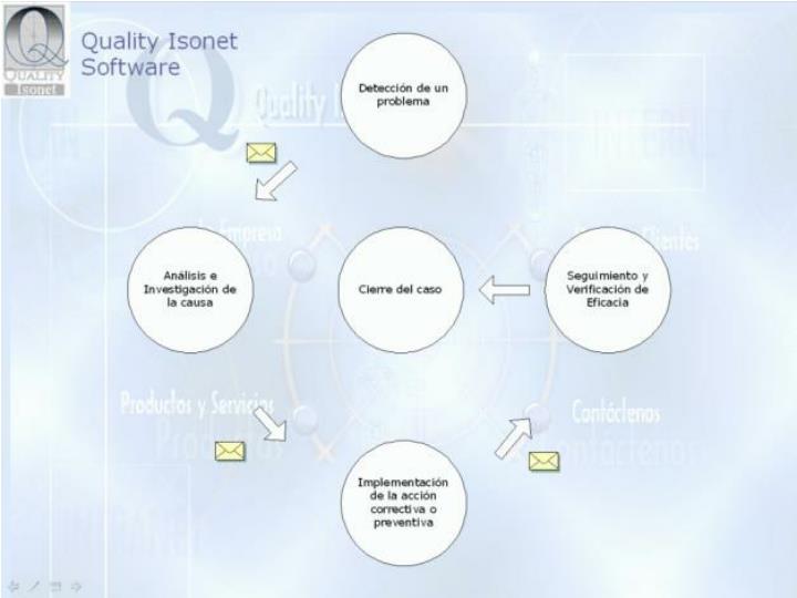 Pasos a seguir para acceder al sistema de gestion de problemas de calidad en el sistema isonet
