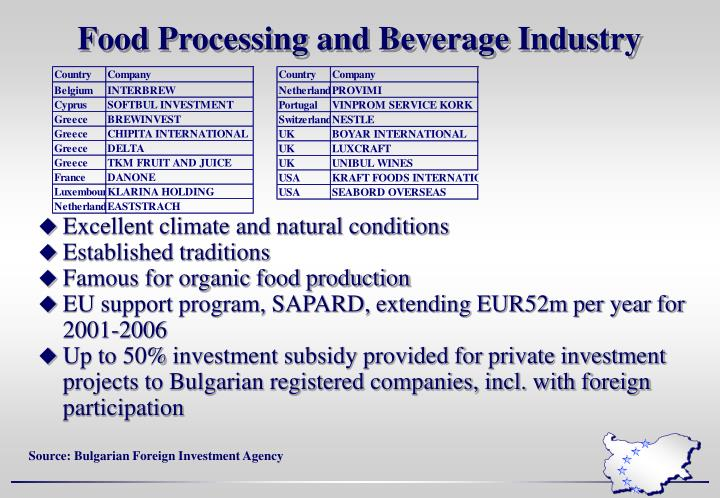 Food Processing and Beverage Industry