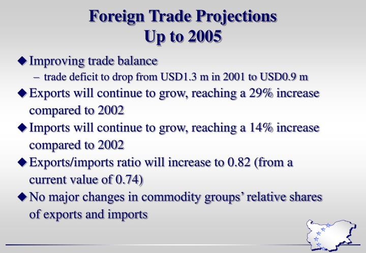 Foreign Trade Projections