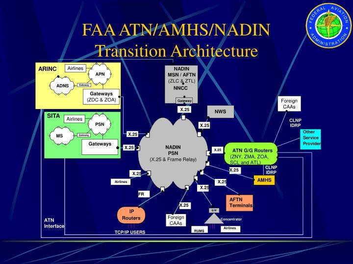 FAA ATN/AMHS/NADIN