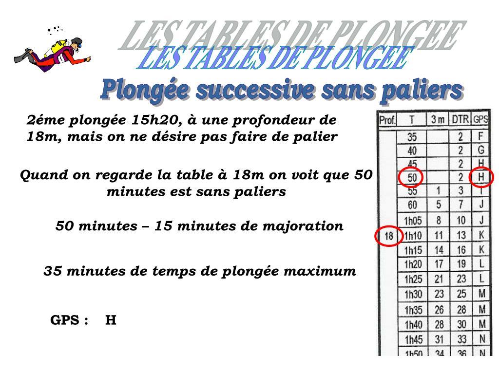 Ppt Les Tables De Plongee Powerpoint Presentation Free Download