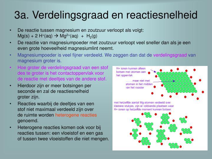 3a. Verdelingsgraad en reactiesnelheid