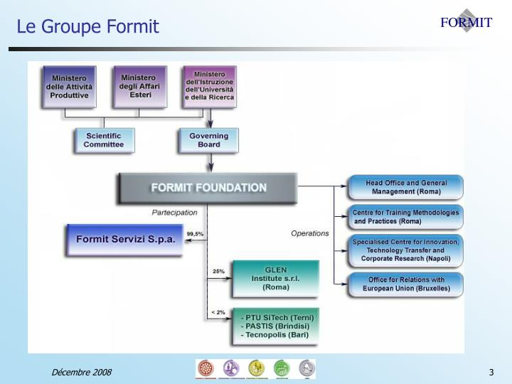 Le groupe formit