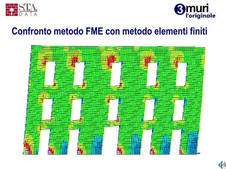 Confronto metodo FME con metodo elementi finiti