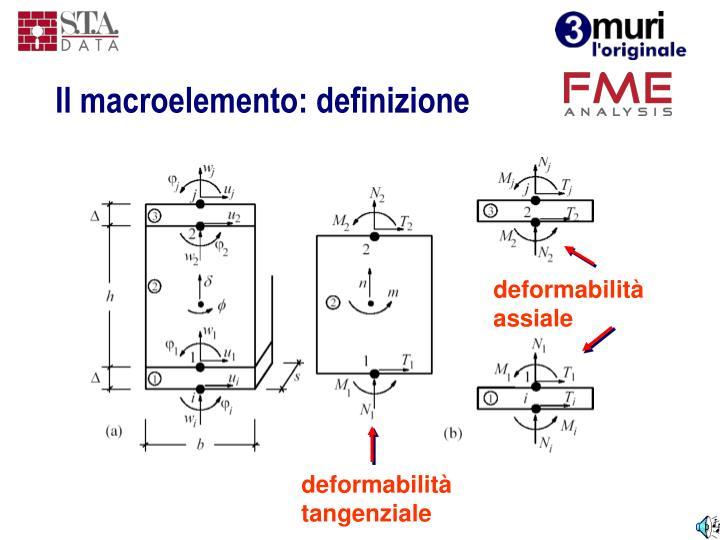 deformabilità assiale