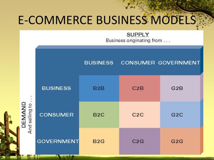 E-COMMERCE BUSINESS MODELS