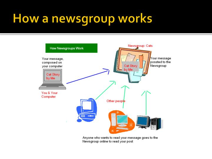 How a newsgroup works