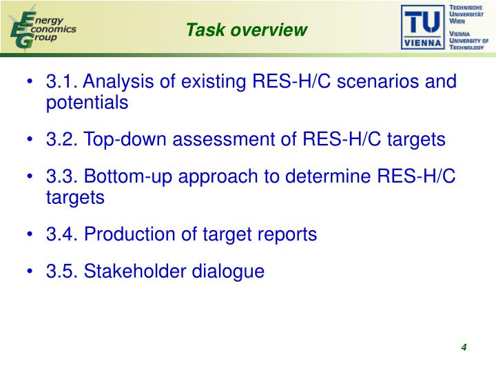 Task overview