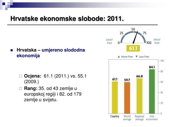 Hrvatske ekonomske slobode: 2011.