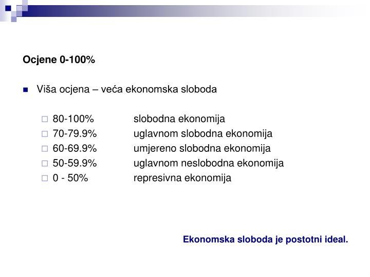 Ocjene 0-100%