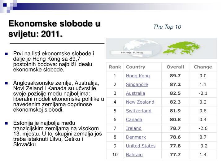 Ekonomske slobode u svijetu: 2011.
