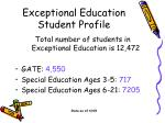 exceptional education student profile