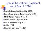special education enrollment as of dec 1 2004