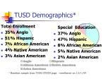 tusd demographics
