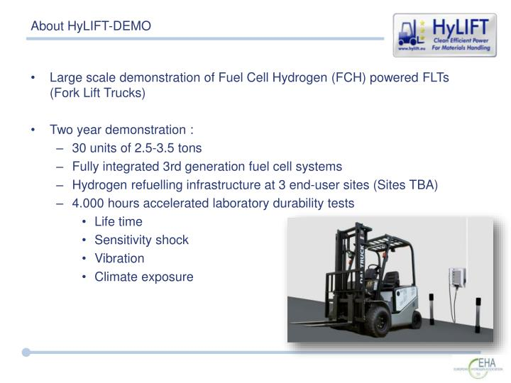 About HyLIFT-DEMO