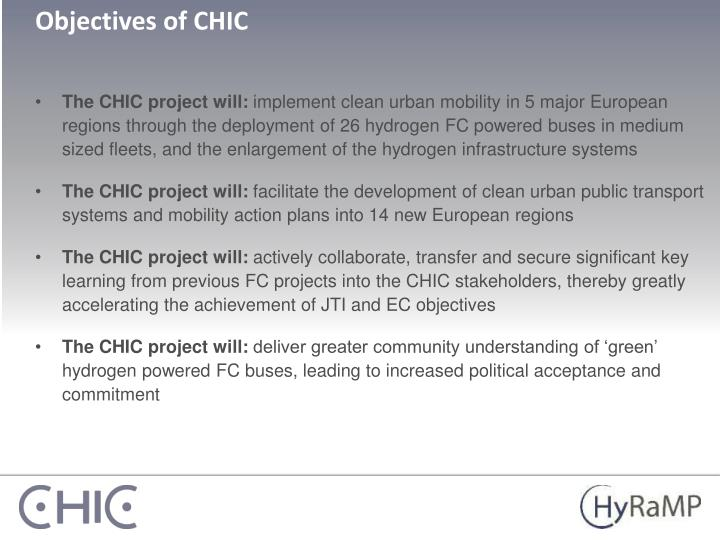 Objectives of CHIC