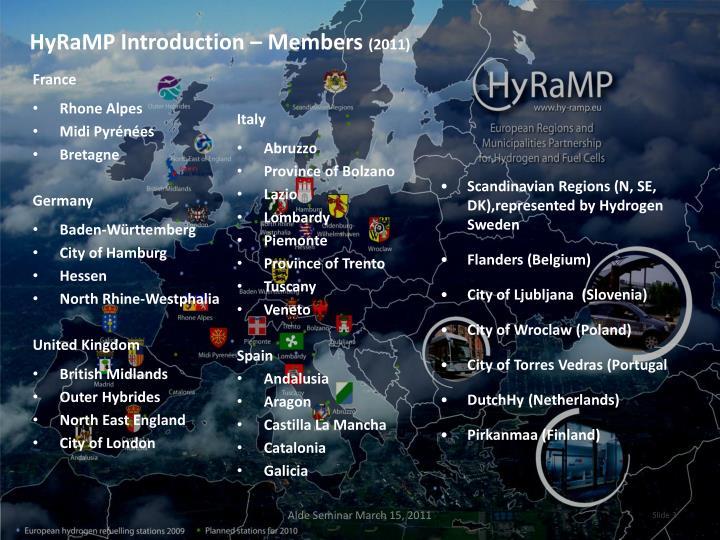 HyRaMP Introduction – Members