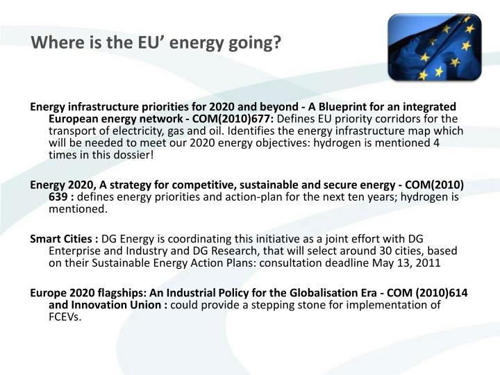 Where is the EU' energy going?