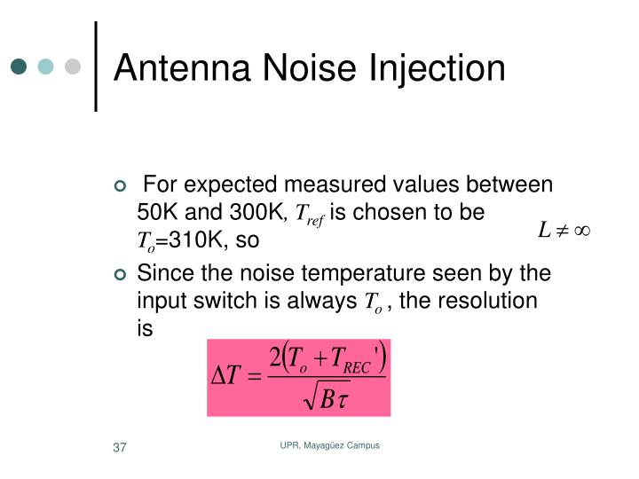 Antenna Noise Injection