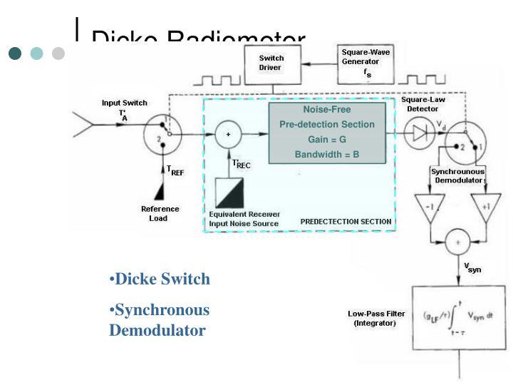 Dicke Radiometer