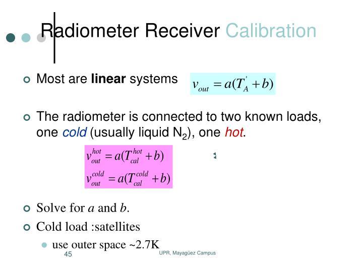 Radiometer Receiver