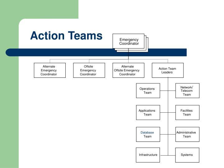 Action Teams