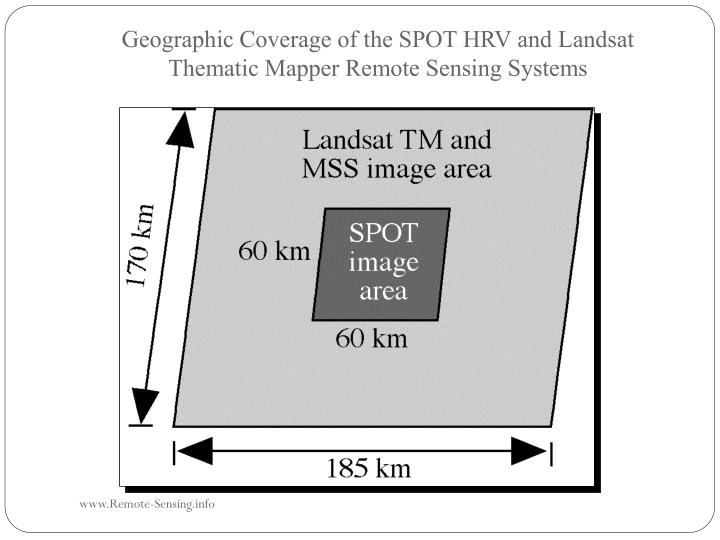 Geographic Coverage of the SPOT HRV and