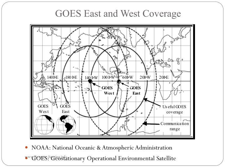 GOES East and West Coverage