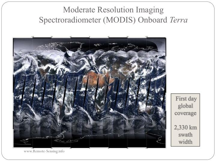 Moderate Resolution Imaging