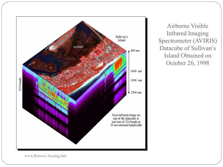 Airborne Visible Infrared Imaging Spectrometer (AVIRIS)