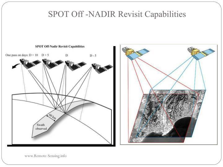 SPOT Off -NADIR Revisit Capabilities