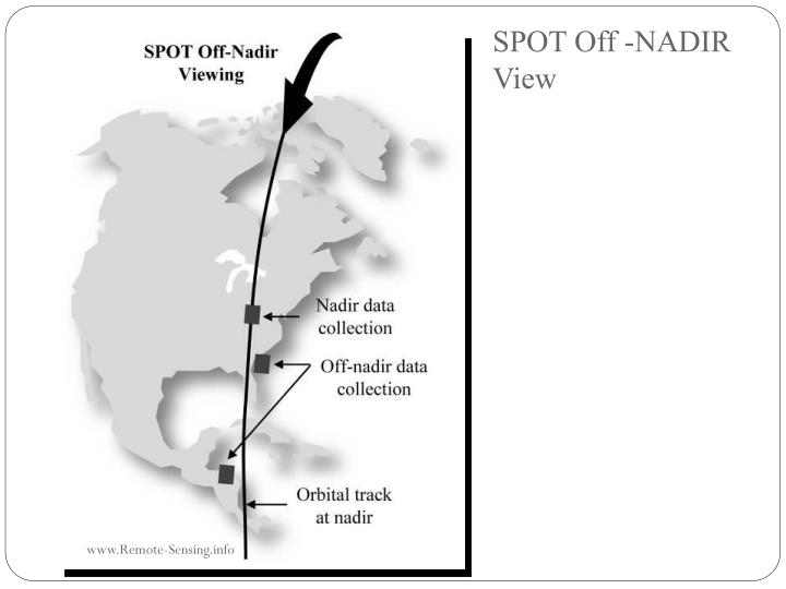 SPOT Off -NADIR View