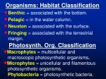 organisms habitat classification