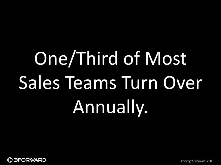 One/Third of Most Sales Teams Turn Over Annually.