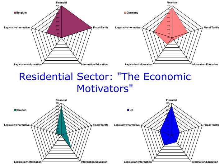 "Residential Sector: ""The Economic Motivators"""