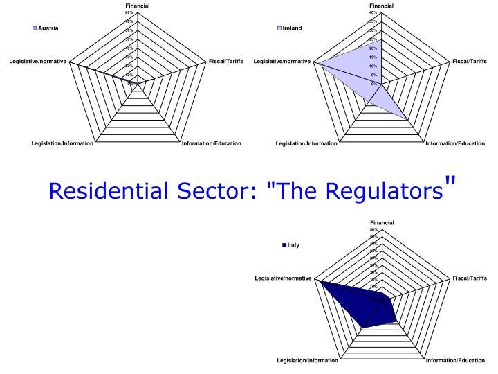 "Residential Sector: ""The Regulators"