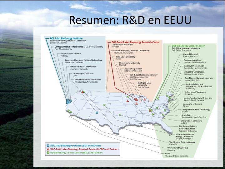 Resumen: R&D en EEUU