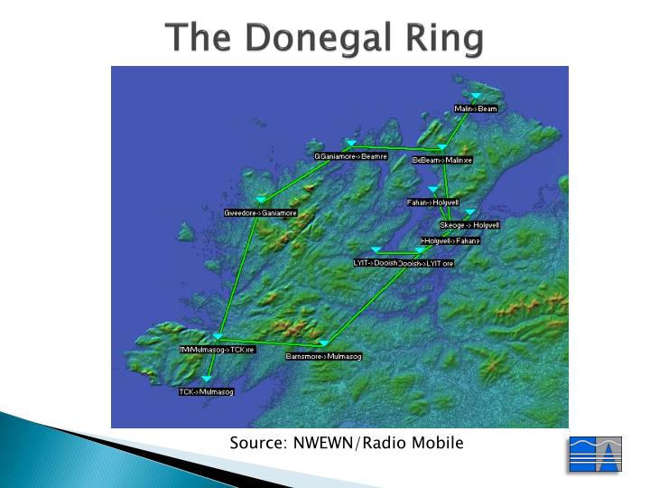 The Donegal Ring